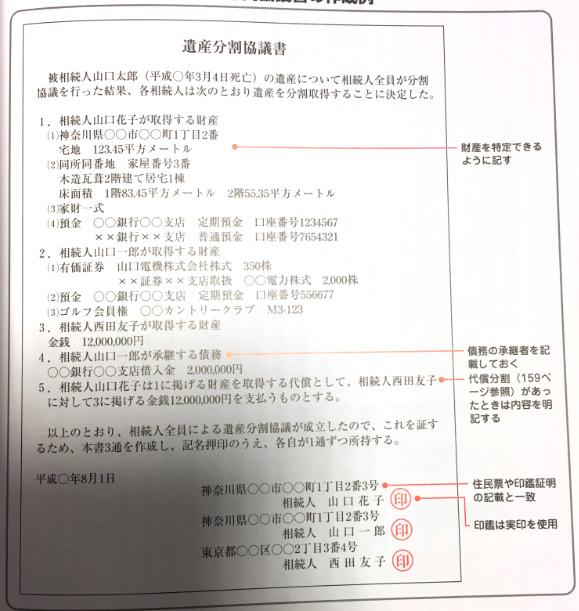 協議 書 分割 遺産